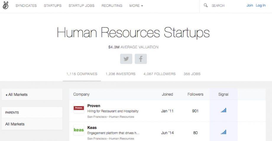 Come assumono le startup